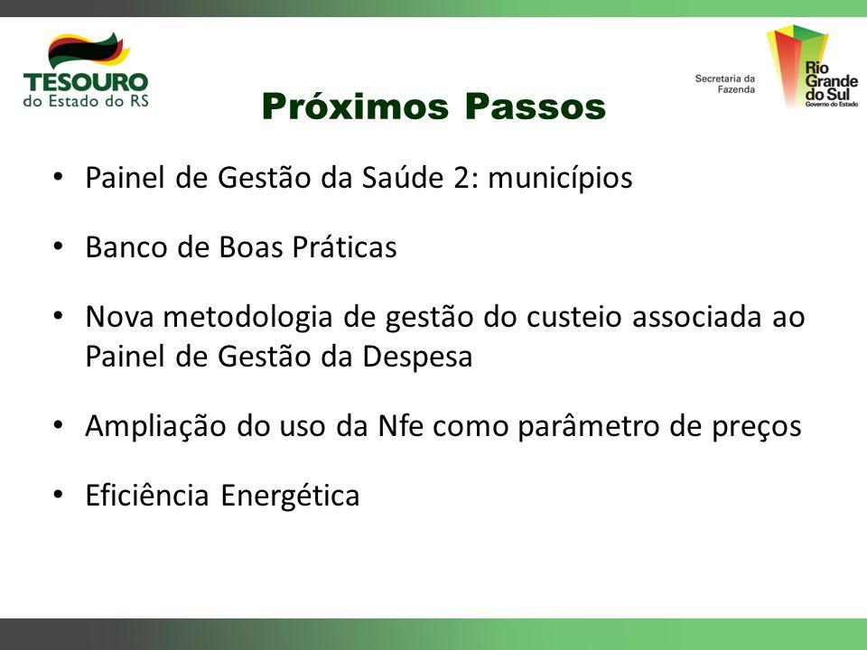 Próximos Passos Painel de Gestão da Saúde 2: municípios Banco de Boas Práticas Nova metodologia de gestão do custeio associada ao Painel de Gestão da