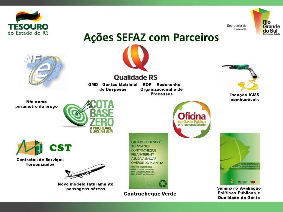 Ações SEFAZ com Parceiros Nfe como parâmetro de preço GMD - Gestão Matricial de Despesas ROP – Redesenho Organizacional e de Processos Isenção ICMS co