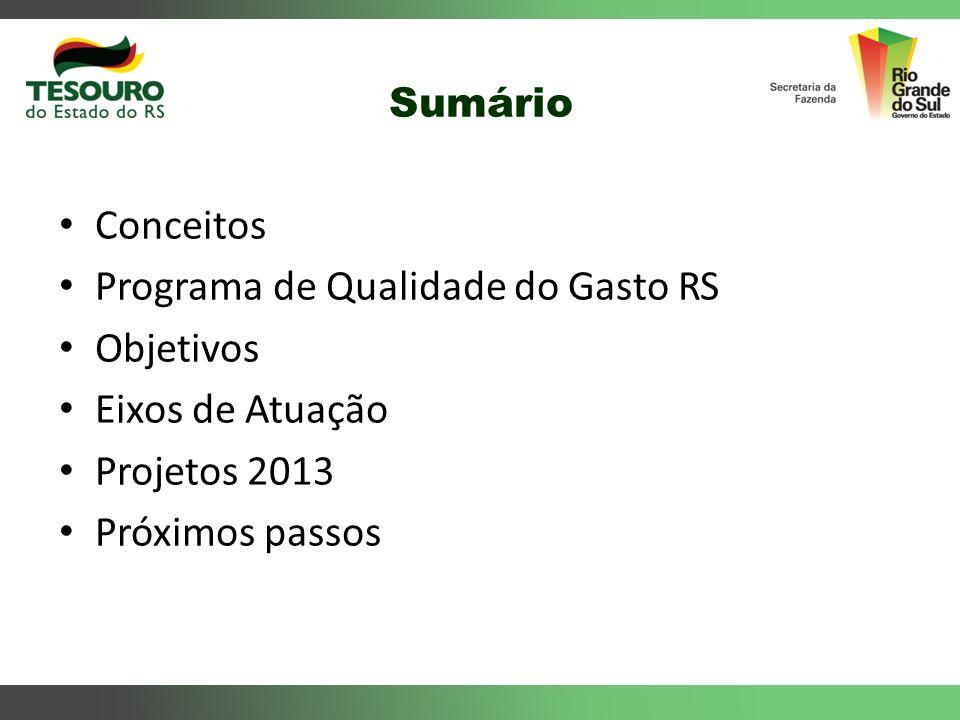 Sumário Conceitos Programa de Qualidade do Gasto RS Objetivos Eixos de Atuação Projetos 2013 Próximos passos
