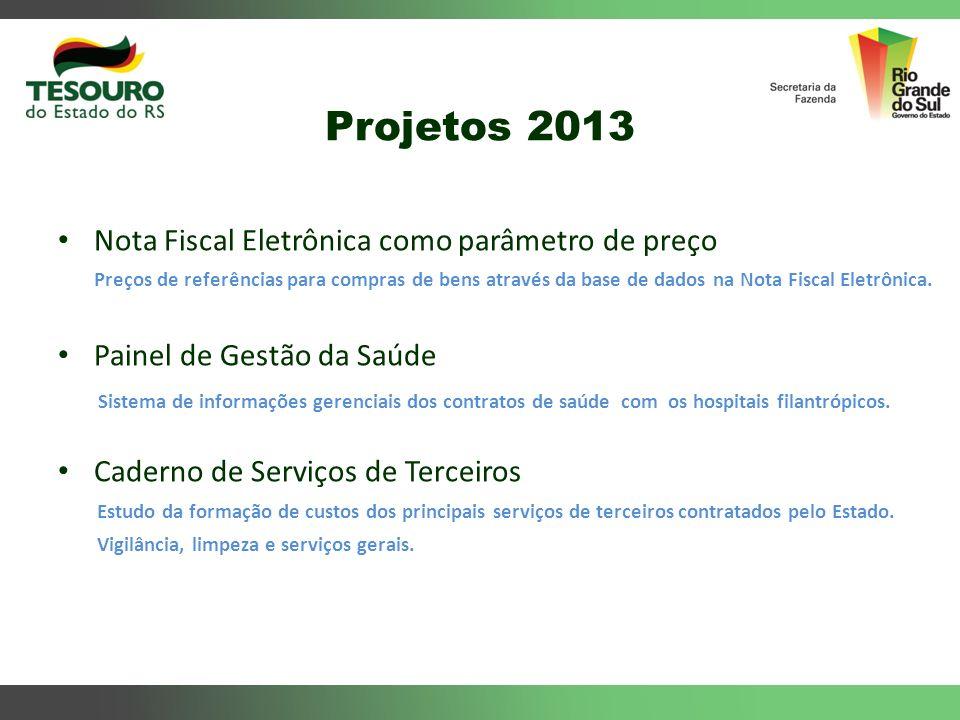 Projetos 2013 Nota Fiscal Eletrônica como parâmetro de preço Preços de referências para compras de bens através da base de dados na Nota Fiscal Eletrô