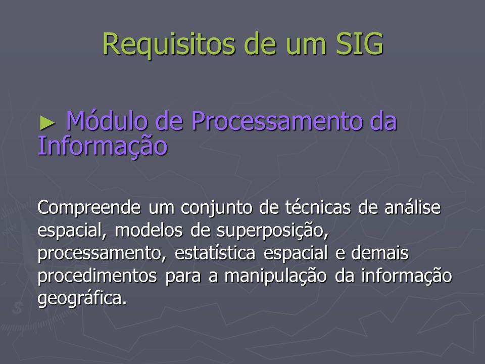 Requisitos de um SIG Módulo de Processamento da Informação Módulo de Processamento da Informação Compreende um conjunto de técnicas de análise espacia