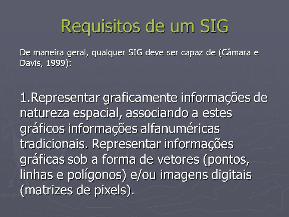 Requisitos de um SIG De maneira geral, qualquer SIG deve ser capaz de (Câmara e Davis, 1999): 1.Representar graficamente informações de natureza espac