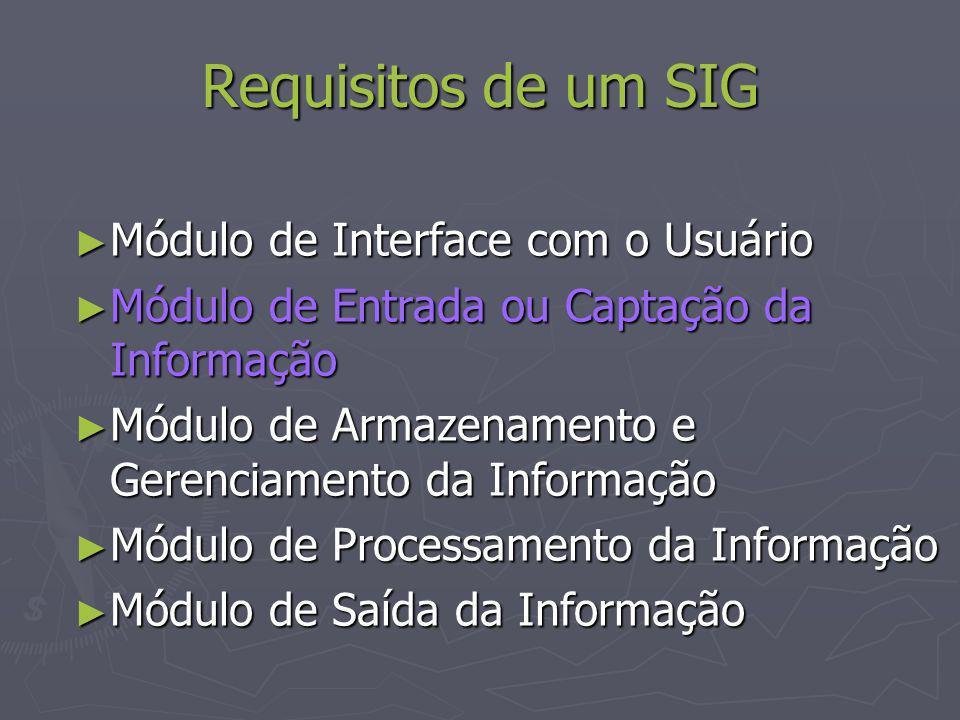 Requisitos de um SIG Módulo de Interface com o Usuário Módulo de Interface com o Usuário Módulo de Entrada ou Captação da Informação Módulo de Entrada
