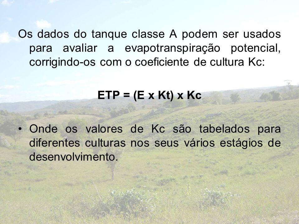 Os dados do tanque classe A podem ser usados para avaliar a evapotranspiração potencial, corrigindo-os com o coeficiente de cultura Kc: ETP = (E x Kt)
