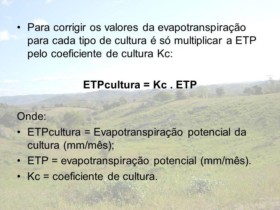 Para corrigir os valores da evapotranspiração para cada tipo de cultura é só multiplicar a ETP pelo coeficiente de cultura Kc: ETPcultura = Kc. ETP On
