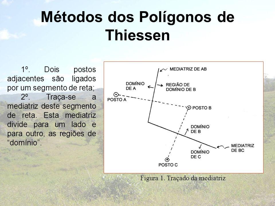 Métodos dos Polígonos de Thiessen Figura 1. Traçado da mediatriz 1º. Dois postos adjacentes são ligados por um segmento de reta; 2º. Traça-se a mediat