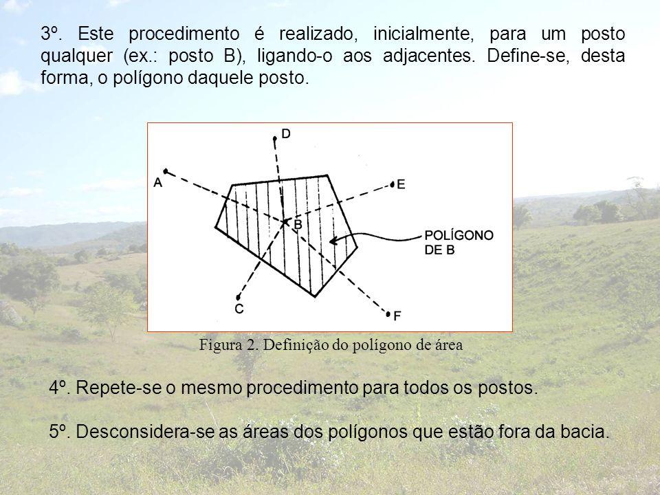 3º. Este procedimento é realizado, inicialmente, para um posto qualquer (ex.: posto B), ligando-o aos adjacentes. Define-se, desta forma, o polígono d