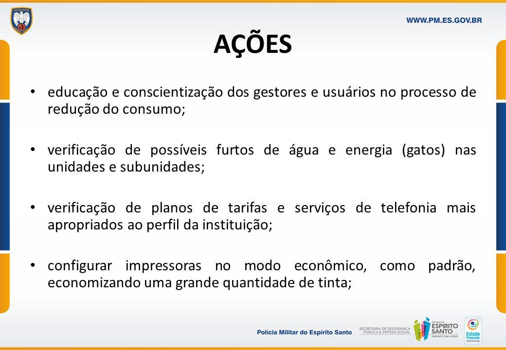 AÇÕES educação e conscientização dos gestores e usuários no processo de redução do consumo; verificação de possíveis furtos de água e energia (gatos)
