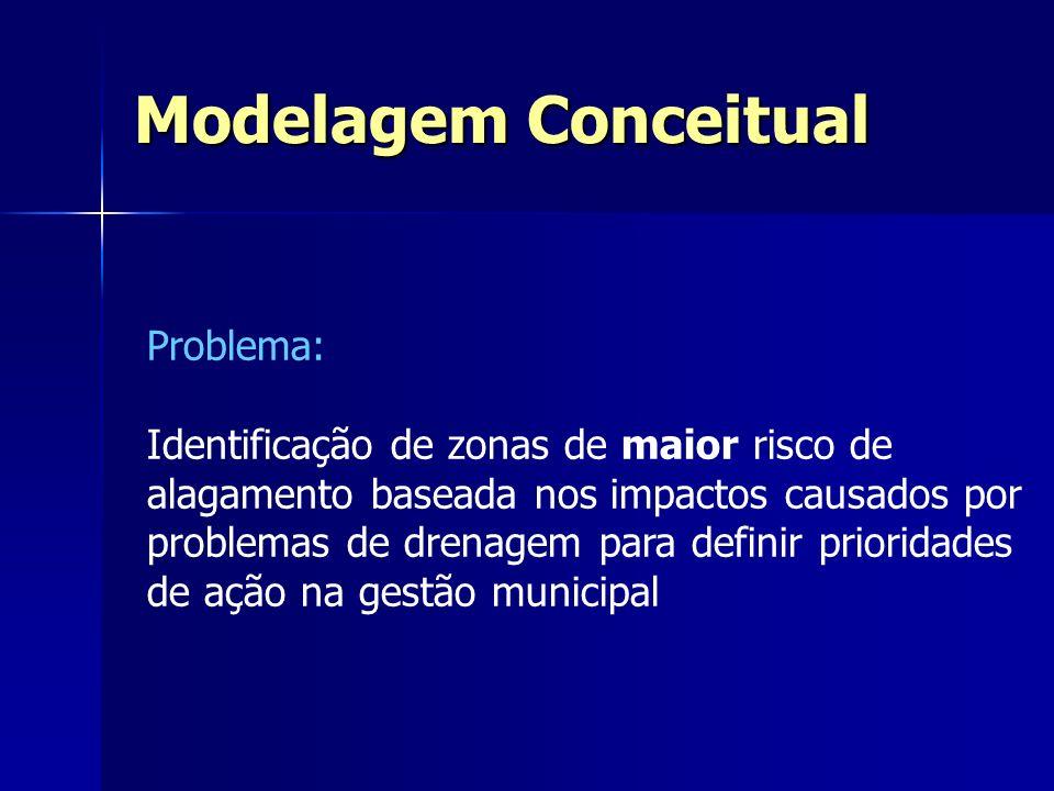 Problema: Identificação de zonas de maior risco de alagamento baseada nos impactos causados por problemas de drenagem para definir prioridades de ação