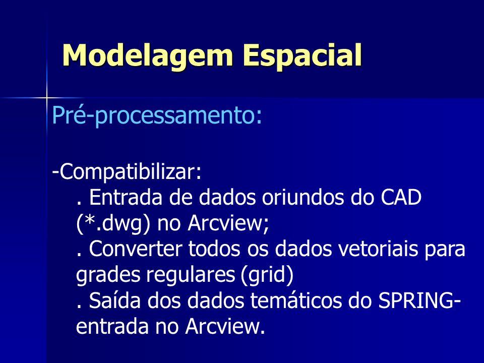 Desenvolvimento do Modelo MODELO NUMÉRICO DO TERRENO (grid) MODELO NUMÉRICO DO TERRENO (grid) Create TIN from Features MAPA DE PONTOS COTADOS (CAD-pontos) MAPA DE PONTOS COTADOS (CAD-pontos) DECLIVIDADE (grid) DECLIVIDADE (grid) Derive Slope DISTÂNCIAS AOS CORPOS HÍDRICOS (grid) DISTÂNCIAS AOS CORPOS HÍDRICOS (grid) Find Distance CORPOS HÍDRICOS (linhas) CORPOS HÍDRICOS (linhas) BANDAS 5, 4 E 3 (LANDSAT) BANDAS 5, 4 E 3 (LANDSAT) PDI: Classificação de Padrôes Ocupação Urbana (grid) Ocupação Urbana (grid)