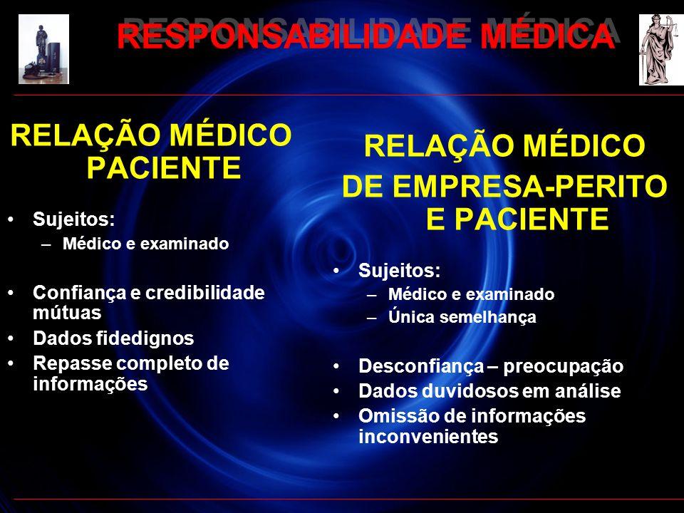RELAÇÃO MÉDICO PACIENTE Sujeitos: –Médico e examinado Confiança e credibilidade mútuas Dados fidedignos Repasse completo de informações RELAÇÃO MÉDICO