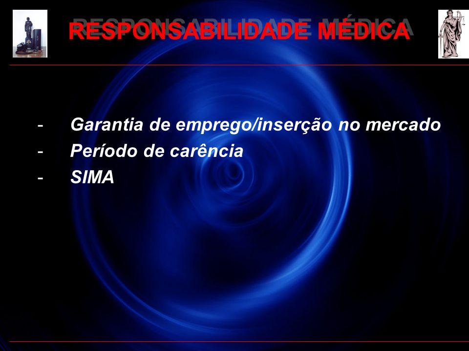 - Garantia de emprego/inserção no mercado - Período de carência - SIMA RESPONSABILIDADE MÉDICA 109