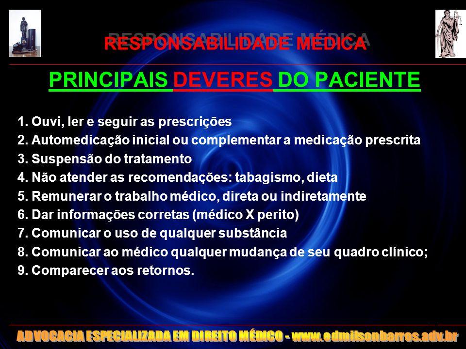 RESPONSABILIDADE MÉDICA PRINCIPAIS DEVERES DO PACIENTE 1. Ouvi, ler e seguir as prescrições 2. Automedicação inicial ou complementar a medicação presc