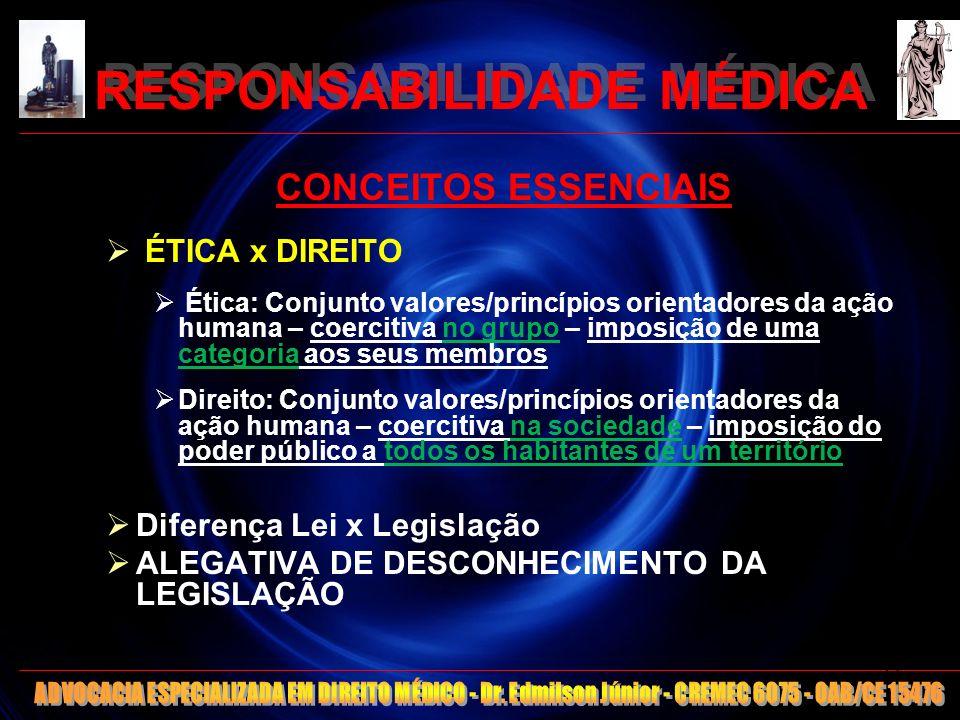 RESPONSABILIDADE MÉDICA CONCEITOS ESSENCIAIS ÉTICA x DIREITO Ética: Conjunto valores/princípios orientadores da ação humana – coercitiva no grupo – im