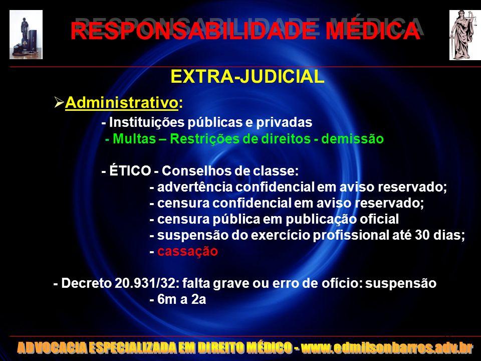RESPONSABILIDADE MÉDICA EXTRA-JUDICIAL Administrativo: - Instituições públicas e privadas - Multas – Restrições de direitos - demissão - ÉTICO - Conse