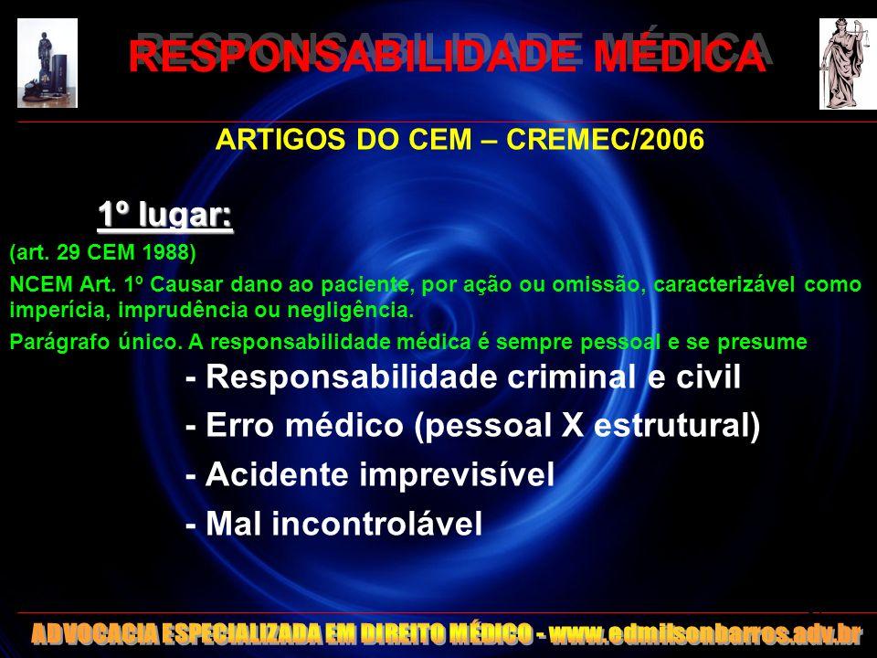RESPONSABILIDADE MÉDICA ARTIGOS DO CEM – CREMEC/2006 1º lugar: (art. 29 CEM 1988) NCEM Art. 1º Causar dano ao paciente, por ação ou omissão, caracteri