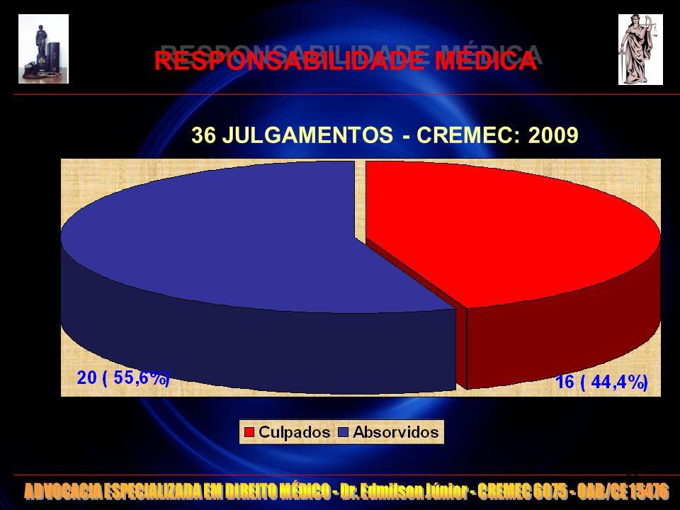 RESPONSABILIDADE MÉDICA 36 JULGAMENTOS - CREMEC: 2009 33