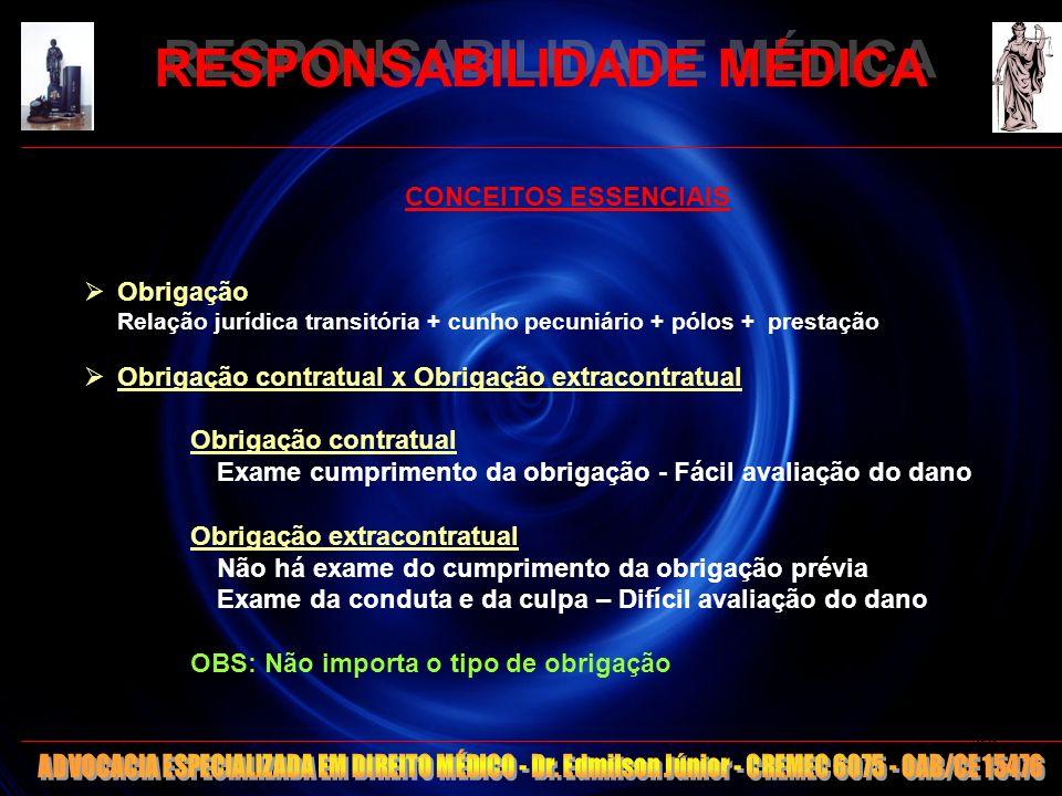 RESPONSABILIDADE MÉDICA CONCEITOS ESSENCIAIS Obrigação Relação jurídica transitória + cunho pecuniário + pólos + prestação Obrigação contratual x Obri