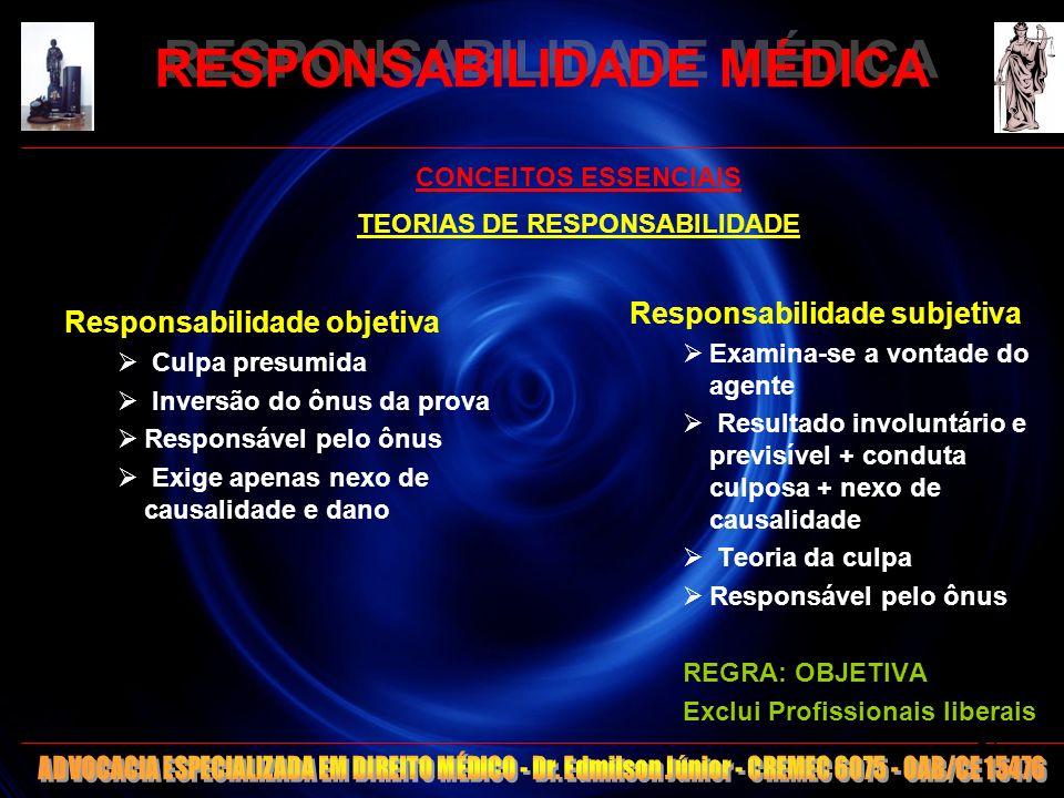 RESPONSABILIDADE MÉDICA Responsabilidade objetiva Culpa presumida Inversão do ônus da prova Responsável pelo ônus Exige apenas nexo de causalidade e d