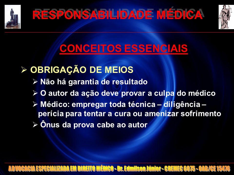RESPONSABILIDADE MÉDICA CONCEITOS ESSENCIAIS OBRIGAÇÃO DE MEIOS Não há garantia de resultado O autor da ação deve provar a culpa do médico Médico: emp