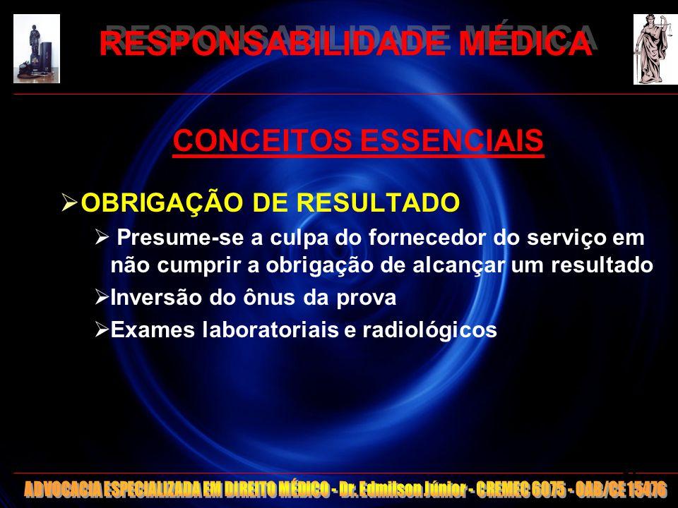 RESPONSABILIDADE MÉDICA CONCEITOS ESSENCIAIS OBRIGAÇÃO DE RESULTADO Presume-se a culpa do fornecedor do serviço em não cumprir a obrigação de alcançar