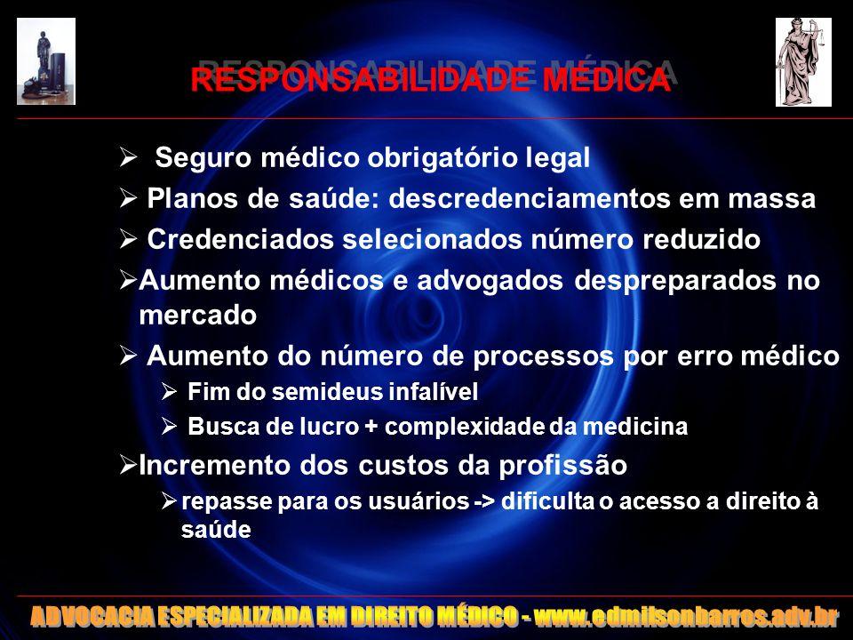 RESPONSABILIDADE MÉDICA Seguro médico obrigatório legal Planos de saúde: descredenciamentos em massa Credenciados selecionados número reduzido Aumento