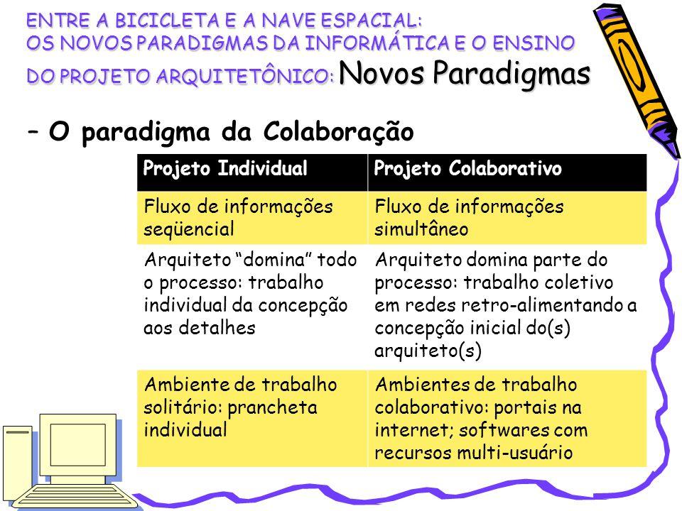 –O paradigma da Colaboração Como promover o ensino de projetos colaborativos.