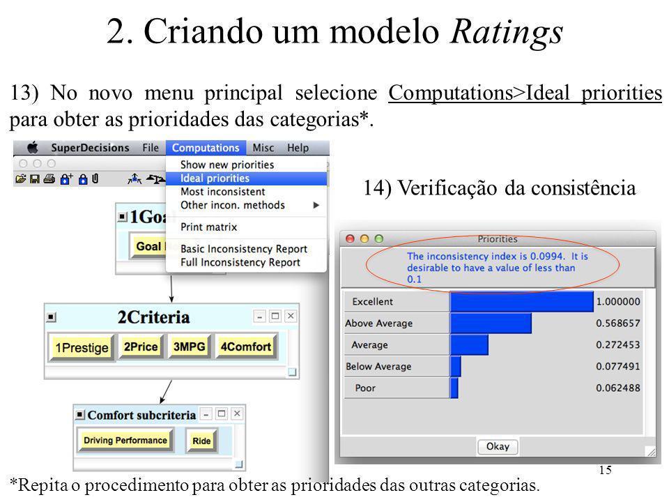 13) No novo menu principal selecione Computations>Ideal priorities para obter as prioridades das categorias*. 14) Verificação da consistência *Repita