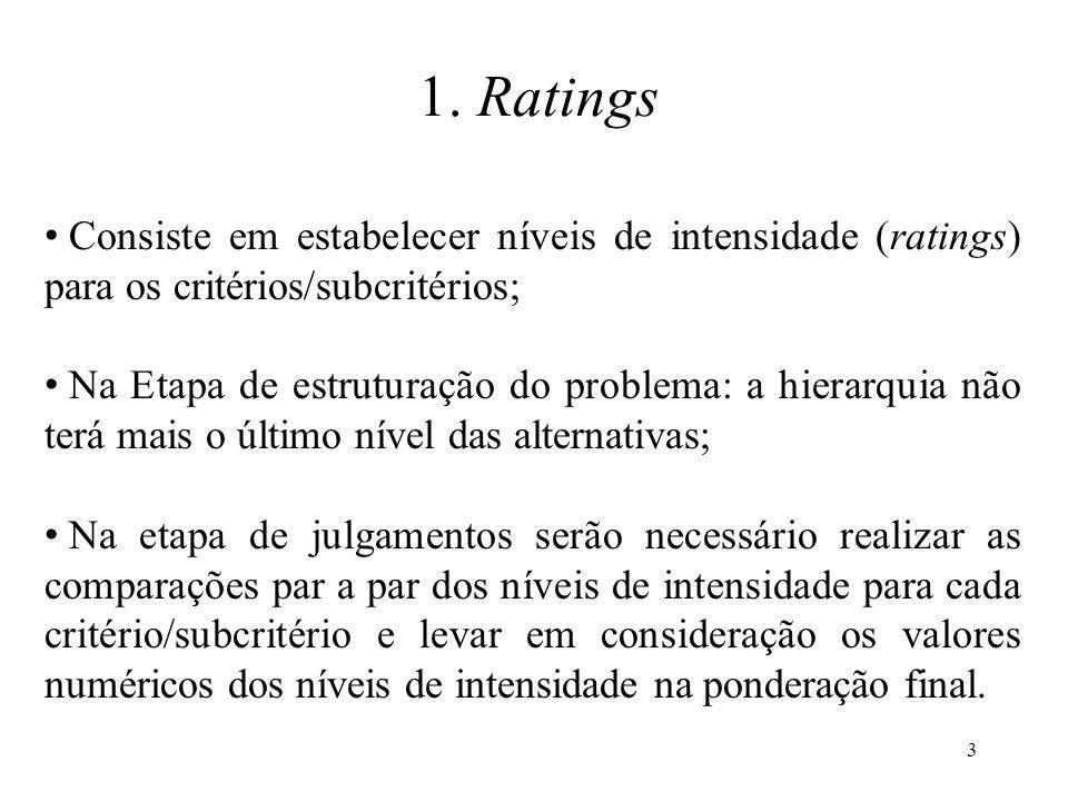 Consiste em estabelecer níveis de intensidade (ratings) para os critérios/subcritérios; Na Etapa de estruturação do problema: a hierarquia não terá ma