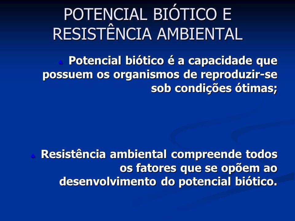 POTENCIAL BIÓTICO E RESISTÊNCIA AMBIENTAL Potencial biótico é a capacidade que possuem os organismos de reproduzir-se sob condições ótimas; Potencial