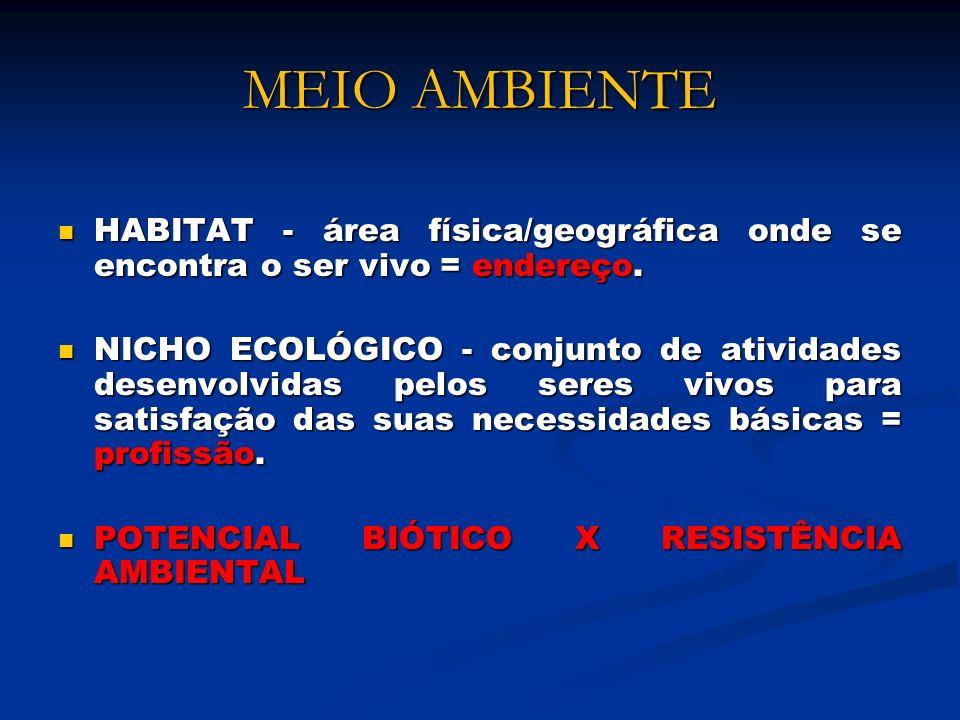 MEIO AMBIENTE HABITAT - área física/geográfica onde se encontra o ser vivo = endereço. HABITAT - área física/geográfica onde se encontra o ser vivo =