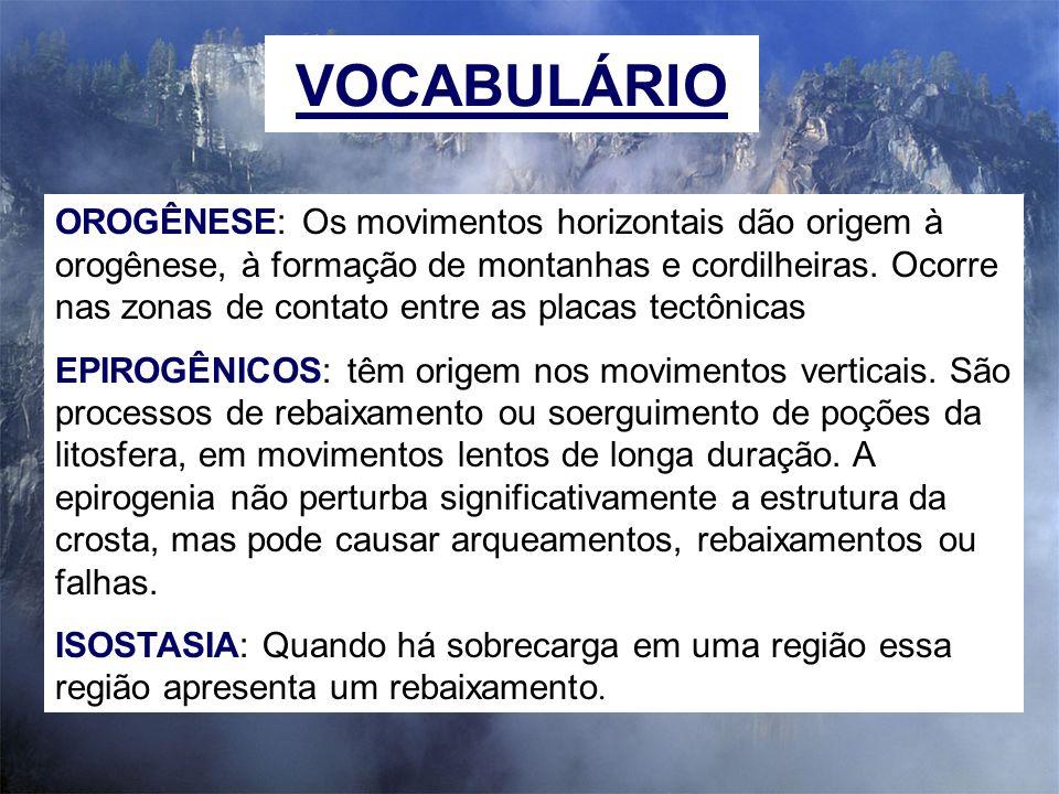 VOCABULÁRIO OROGÊNESE: Os movimentos horizontais dão origem à orogênese, à formação de montanhas e cordilheiras. Ocorre nas zonas de contato entre as