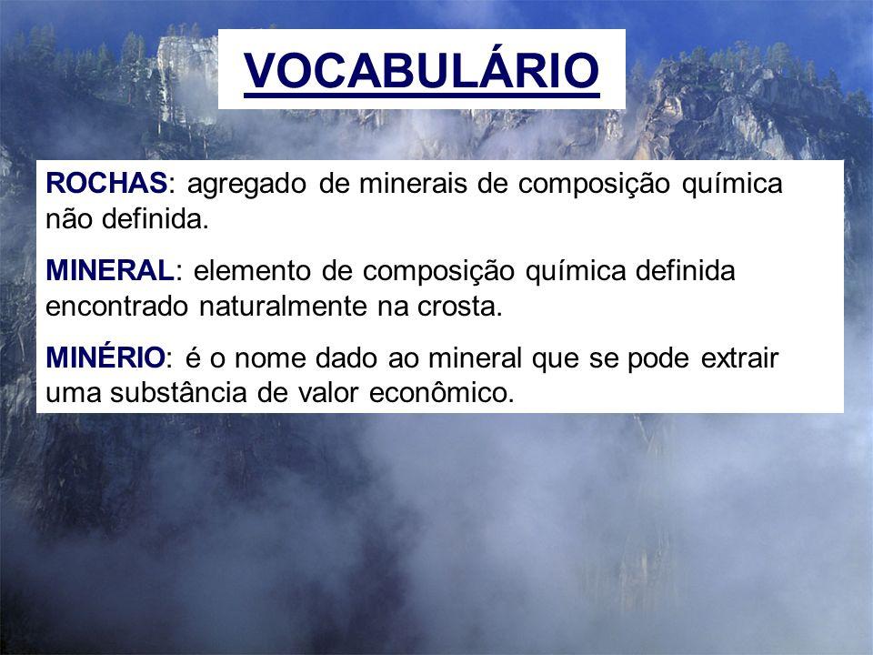 VOCABULÁRIO ROCHAS: agregado de minerais de composição química não definida. MINERAL: elemento de composição química definida encontrado naturalmente