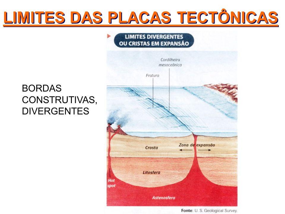BORDAS CONSTRUTIVAS, DIVERGENTES LIMITES DAS PLACAS TECTÔNICAS