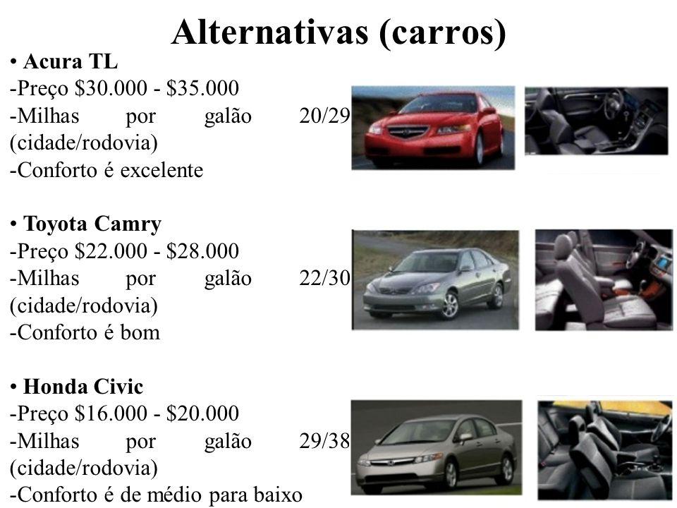 10 Alternativas (carros) Acura TL -Preço $30.000 - $35.000 -Milhas por galão 20/29 (cidade/rodovia) -Conforto é excelente Toyota Camry -Preço $22.000