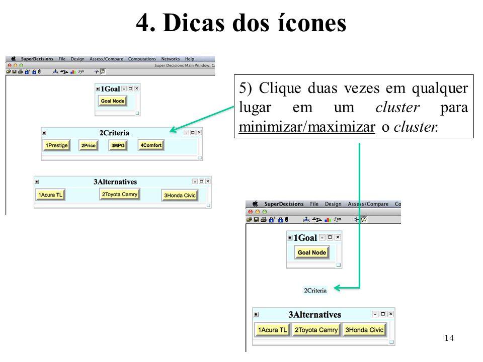 4. Dicas dos ícones 5) Clique duas vezes em qualquer lugar em um cluster para minimizar/maximizar o cluster. 14