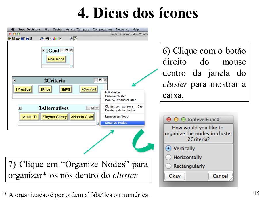 4. Dicas dos ícones 6) Clique com o botão direito do mouse dentro da janela do cluster para mostrar a caixa. * A organização é por ordem alfabética ou