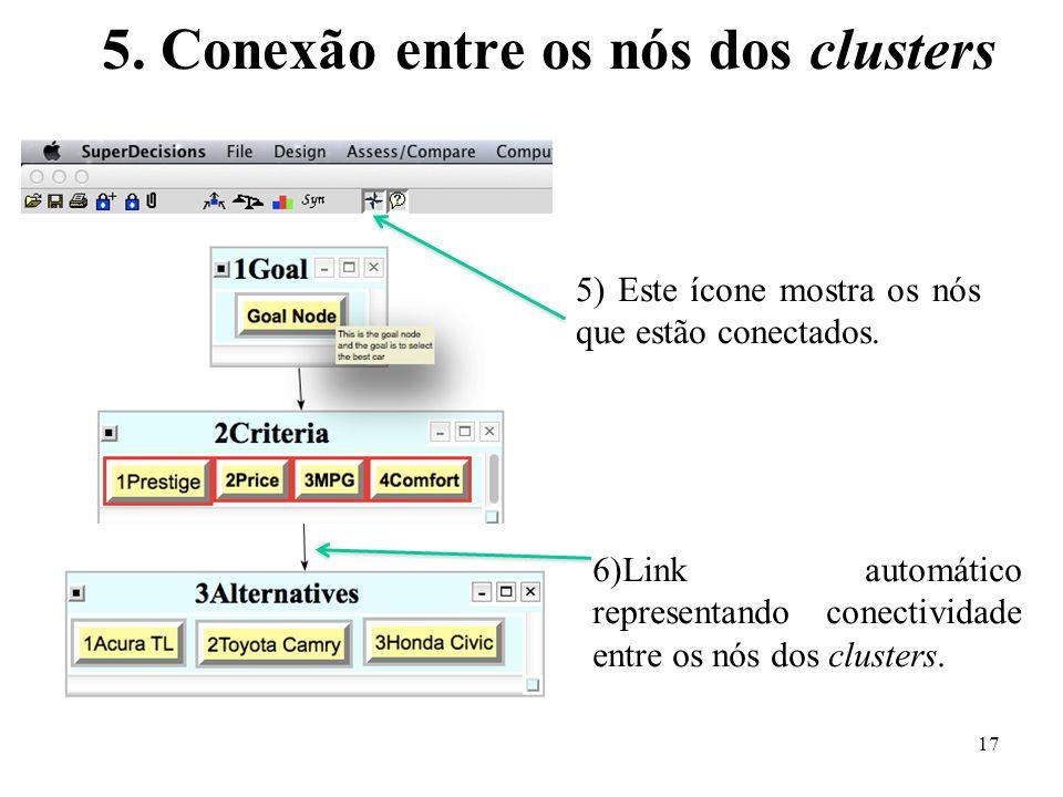 5. Conexão entre os nós dos clusters 5) Este ícone mostra os nós que estão conectados. 6)Link automático representando conectividade entre os nós dos