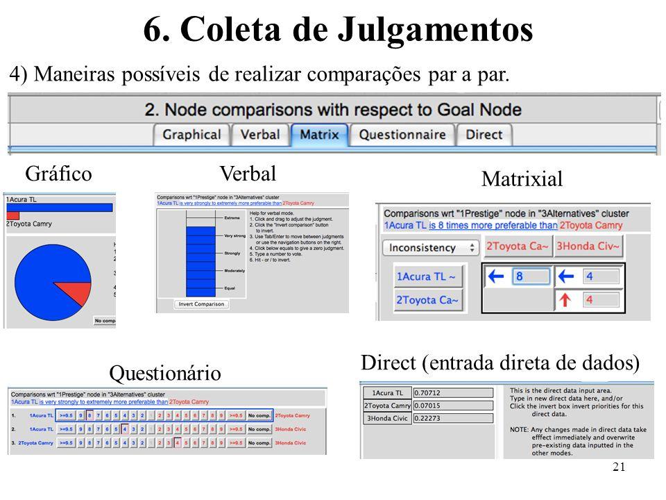 6. Coleta de Julgamentos 4) Maneiras possíveis de realizar comparações par a par. GráficoVerbal Matrixial Questionário Direct (entrada direta de dados