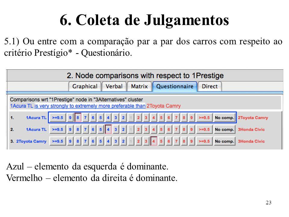 23 6. Coleta de Julgamentos Azul – elemento da esquerda é dominante. Vermelho – elemento da direita é dominante. 5.1) Ou entre com a comparação par a