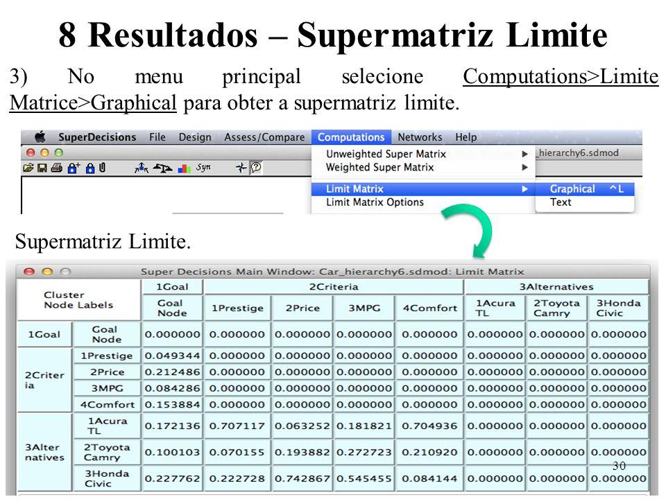 8 Resultados – Supermatriz Limite 3) No menu principal selecione Computations>Limite Matrice>Graphical para obter a supermatriz limite. 30 Supermatriz