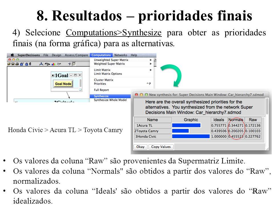 8. Resultados – prioridades finais 4) Selecione Computations>Synthesize para obter as prioridades finais (na forma gráfica) para as alternativas. Os