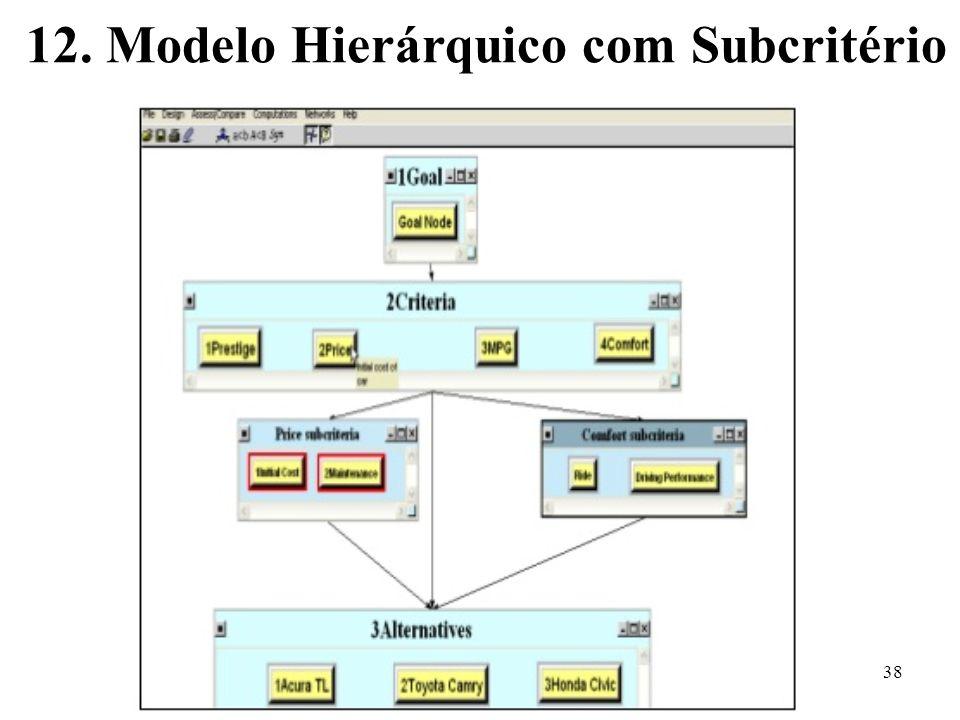 12. Modelo Hierárquico com Subcritério 38