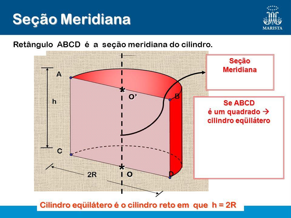 Retângulo ABCD é a seção meridiana do cilindro. 2R SeçãoMeridiana A B C D O* O* h Se ABCD é um quadrado cilindro eqüilátero Cilindro eqüilátero é o ci