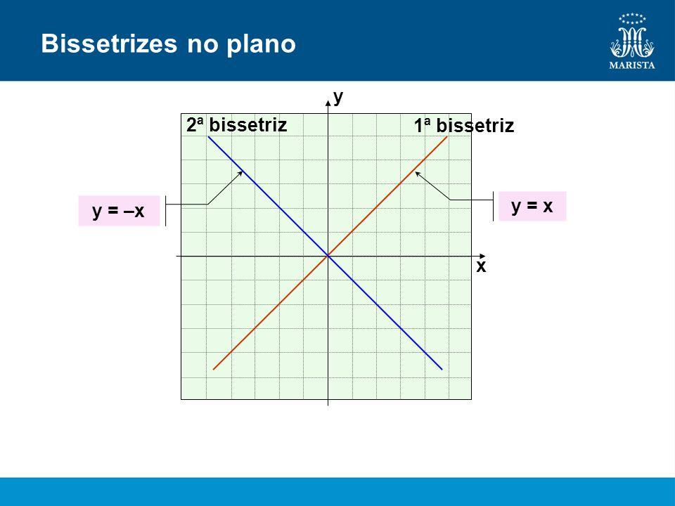 Bissetrizes no plano x y y = x y = –x 1ª bissetriz 2ª bissetriz
