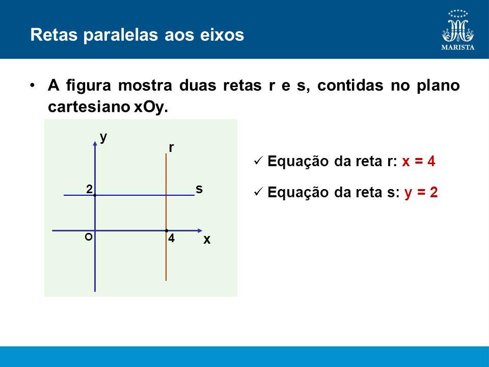 Retas paralelas aos eixos A figura mostra duas retas r e s, contidas no plano cartesiano xOy. x y O 4 2 r s Equação da reta r: x = 4 Equação da reta s