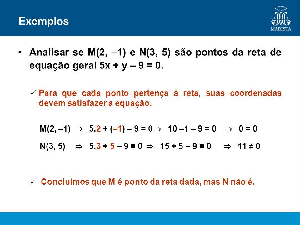 Exemplos Analisar se M(2, –1) e N(3, 5) são pontos da reta de equação geral 5x + y – 9 = 0. 5.2 + (–1) – 9 = 0 Para que cada ponto pertença à reta, su