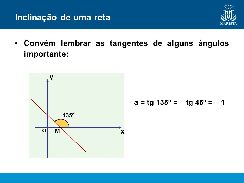 Inclinação de uma reta Convém lembrar as tangentes de alguns ângulos importante: a = tg 135º = – tg 45º = – 1 x y O 135º M