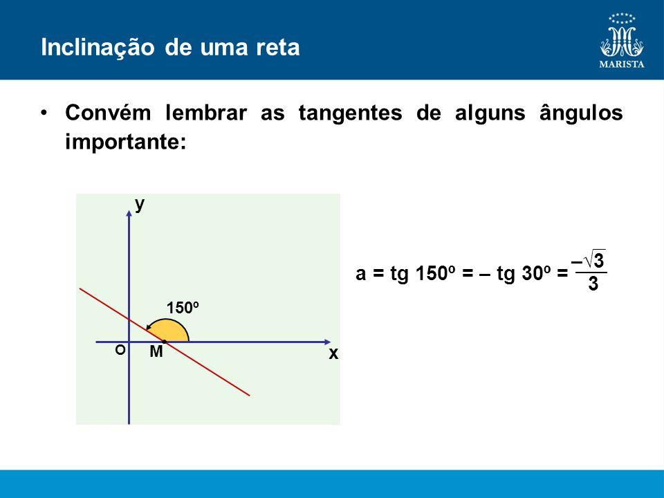 Inclinação de uma reta Convém lembrar as tangentes de alguns ângulos importante: a = tg 150º = – tg 30º = x y O 150º M 3 –3