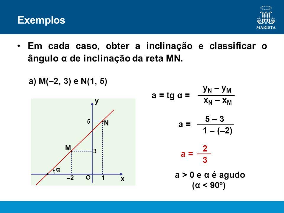 Exemplos Em cada caso, obter a inclinação e classificar o ângulo α de inclinação da reta MN. x y O α M N –21 3 5 x N – x M y N – y M a = tg α = 1 – (–